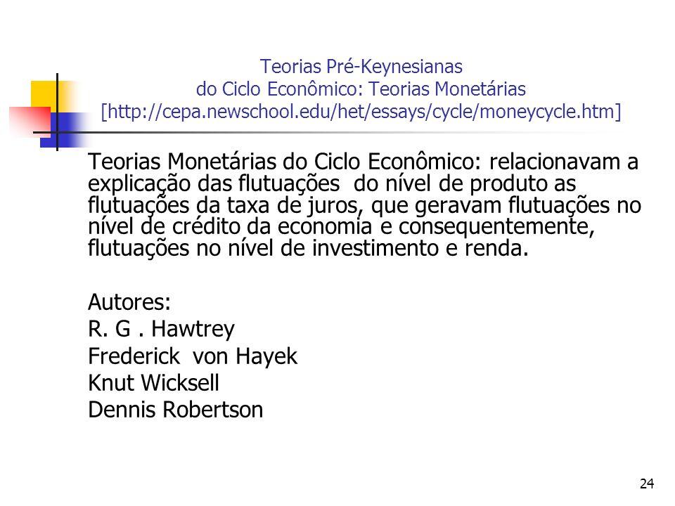 Teorias Pré-Keynesianas do Ciclo Econômico: Teorias Monetárias [http://cepa.newschool.edu/het/essays/cycle/moneycycle.htm]